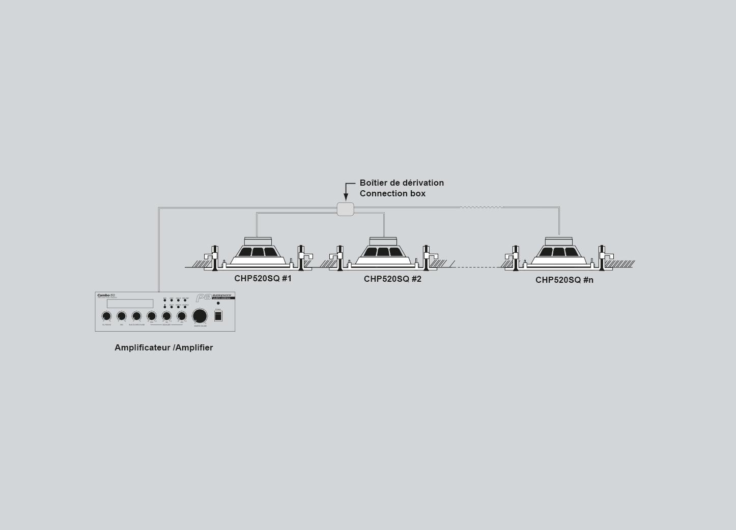 CHP520SQ installation