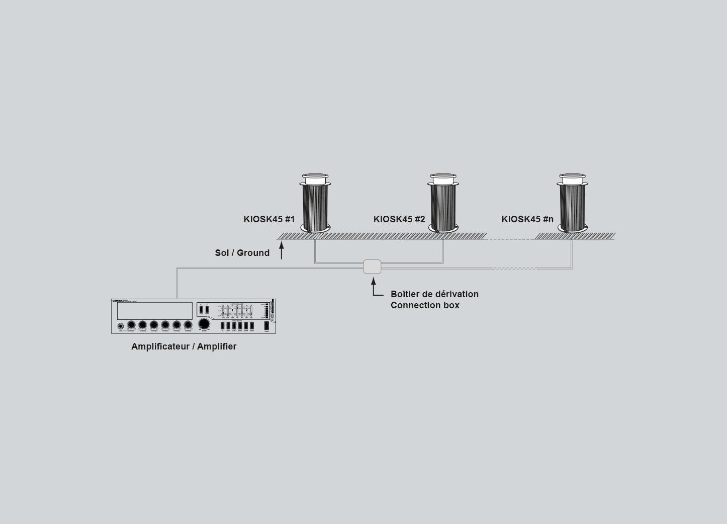 Configuration du KIOSK45