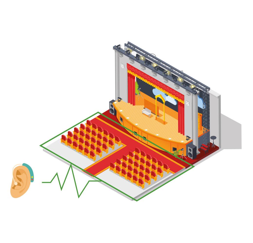 schema de la boucle magnetique
