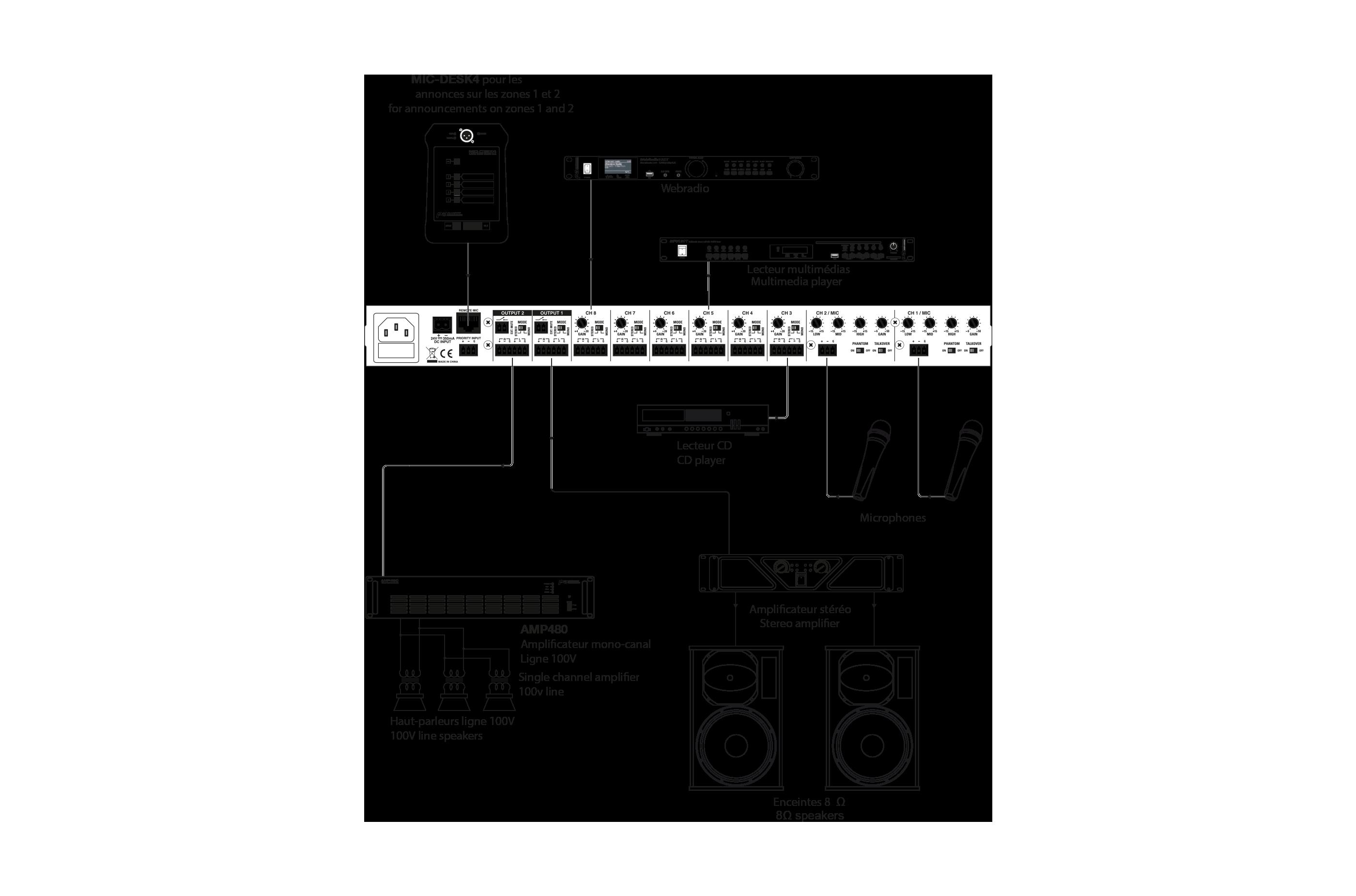 configuration MX82